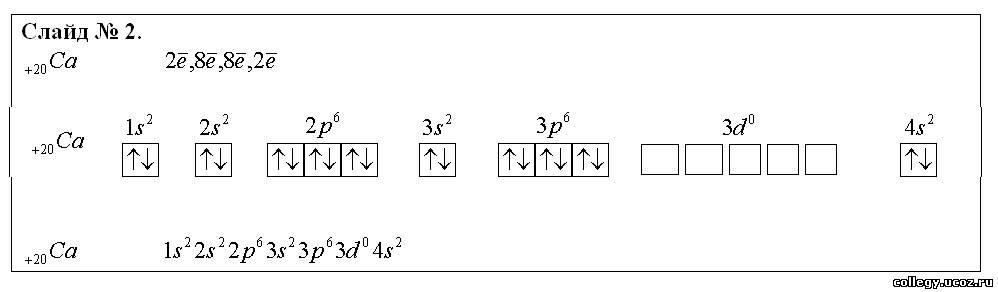 электронная схема строения атома калия.